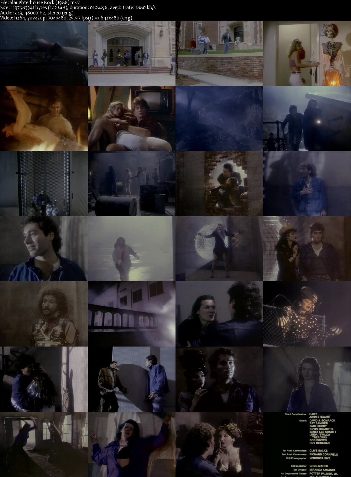 Slaughterhouse Rock 1988 1080p Movie Free Download
